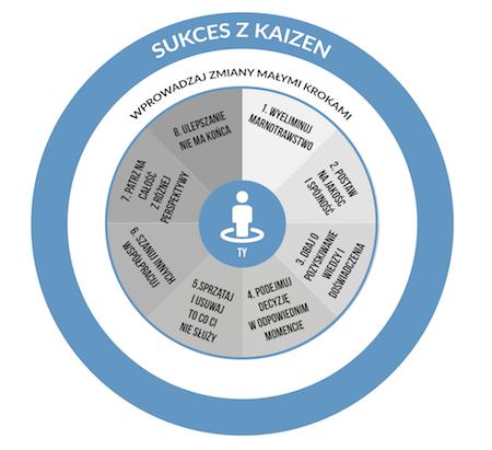 Kaizen_1